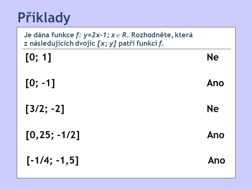 Příklady [0; 1] Ne [0; -1] Ano [3/2; -2] Ne [0,25; -1/2] Ano